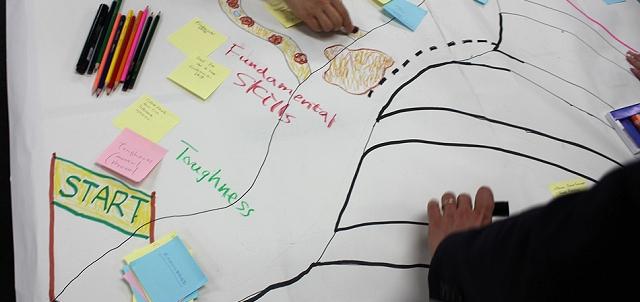 sales team development plan
